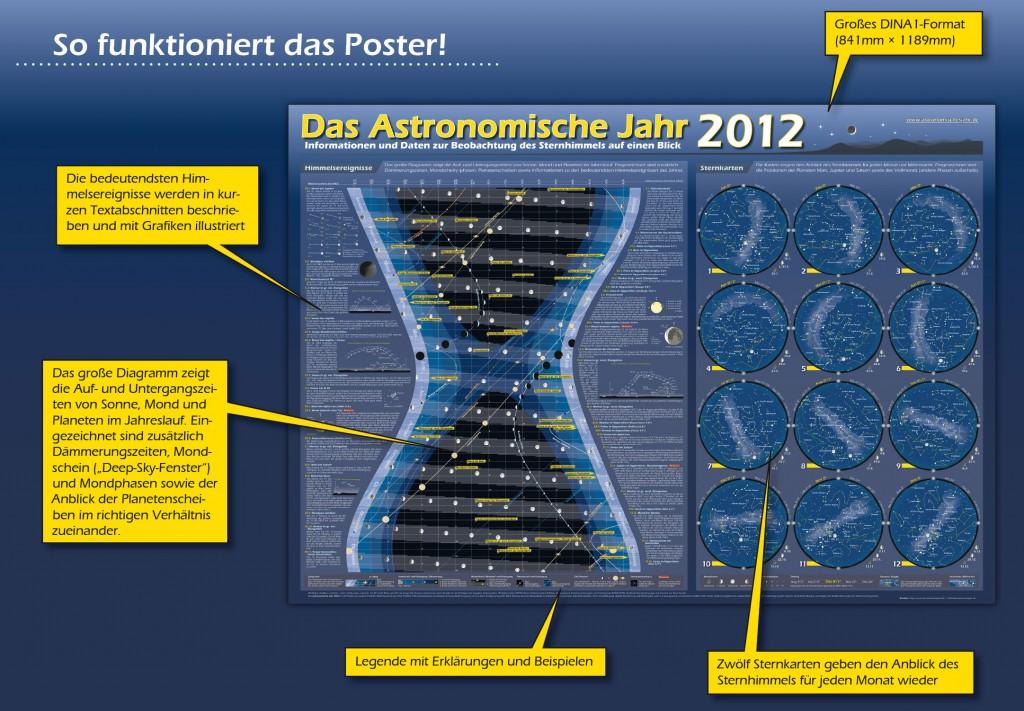 Das Astronomische Jahr 2012
