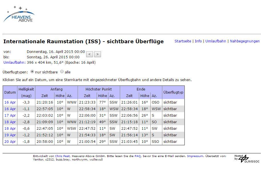 Übersicht der Überflüge der ISS über Bad Homburg. Quelle: heavens-above