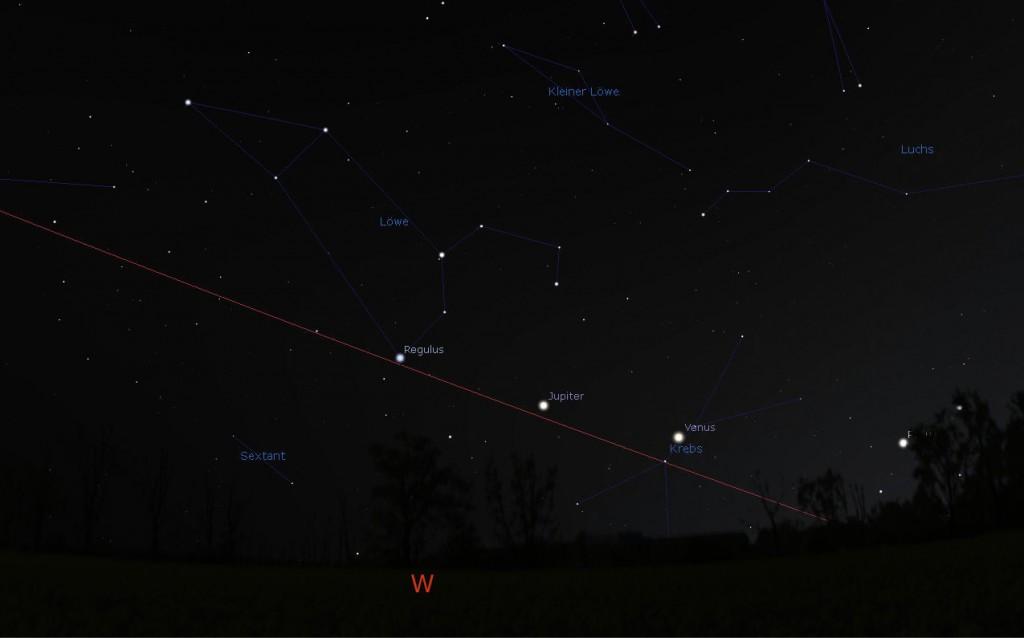 Venus und Jupiter über dem Westhorizont am 14. Juni 2015 gegen 23:15 Uhr MESZ. Grafik erstellt mit Stellarium.